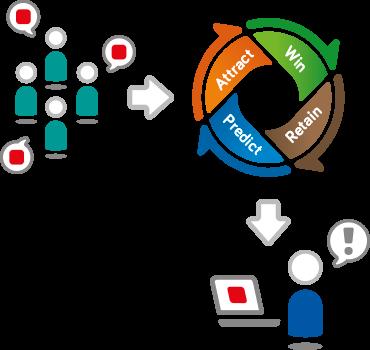 Customer Experience Management illustration