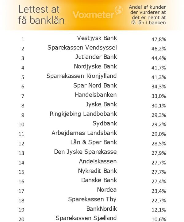 CEM Bank