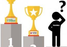 Danskerne har talt her er de bedste og dårligste banker