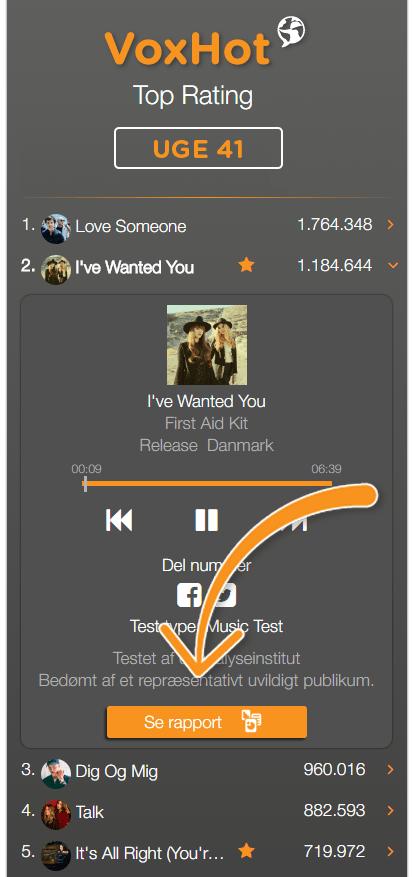 Lyt til I've Wanted You