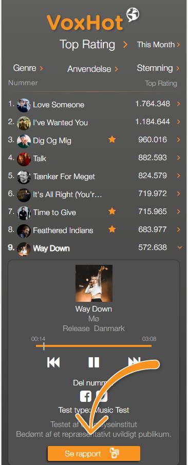 Way Down nummer 9 på VoxHot listen i uge 40