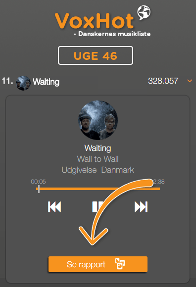 Wall To Wall Waiting på VoxHot listen uge 46
