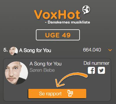 Søren Bebe på VoxHot uge 49