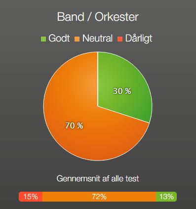 Søren Bebe band