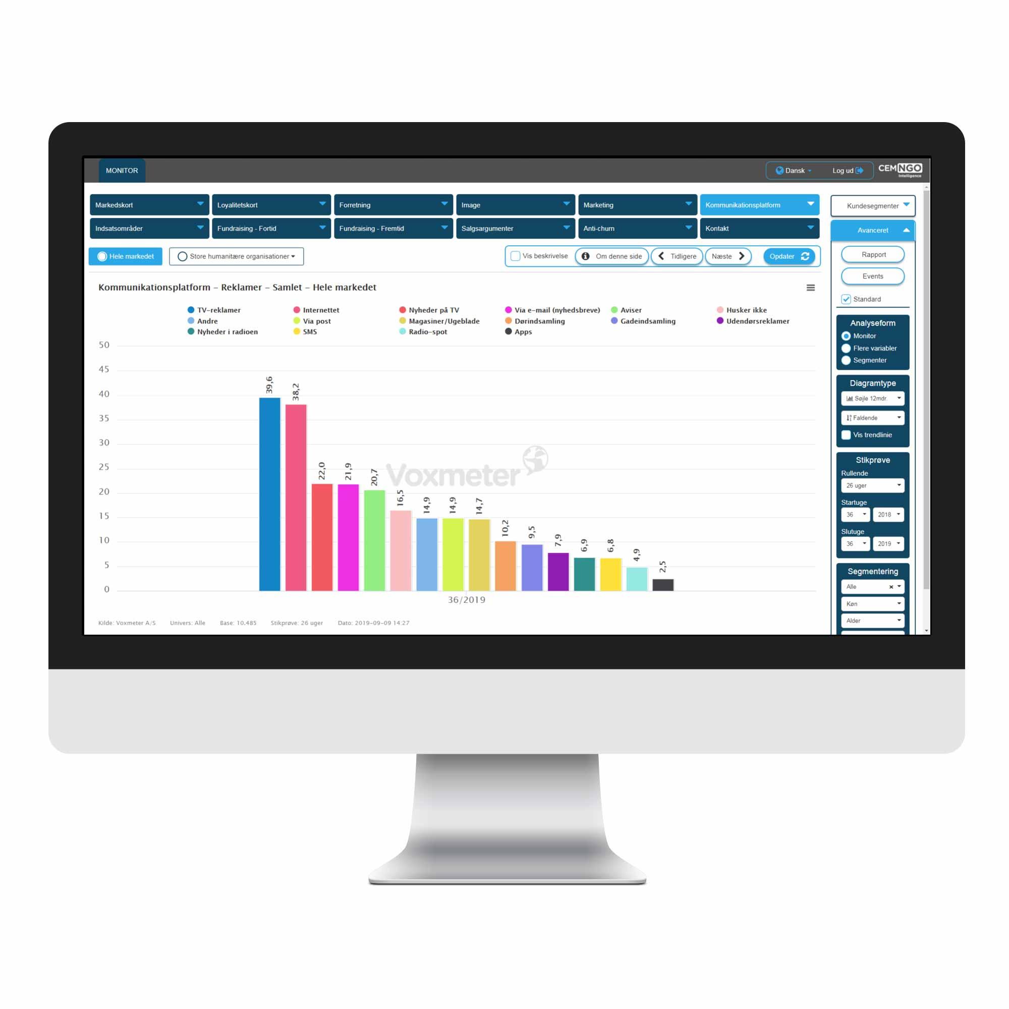 CEM NGO Intelligence - Kommunikationsplatform