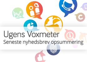 Voxmeter lige nu